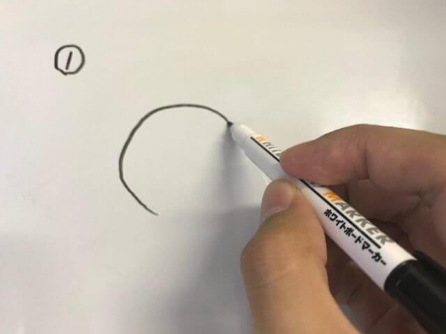 ドラえもん 書き方 のび太 コツ 簡単 誕生日 いつ 1番目 ホワイトボードのペン 丸を書く