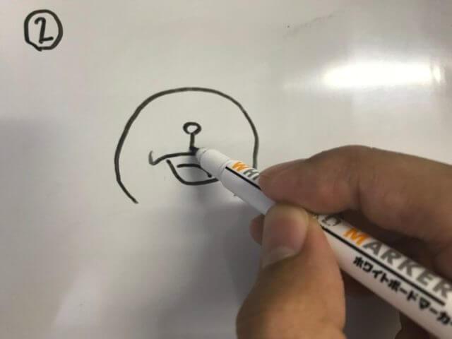 ドラえもん 書き方 のび太 コツ 簡単 誕生日 いつ 口と鼻を書いている 指の爪 2番目