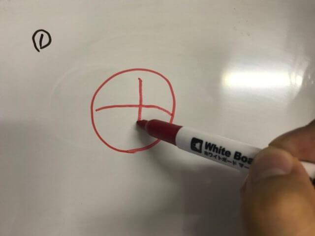ドラえもん 書き方 のび太 コツ 簡単 誕生日 いつ 赤いペン 縦横のライン 1番目