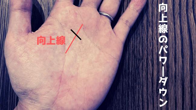 手相 向上線 希望線 中指 枝分かれ クロス 長い シワが横切っている あまりよくない