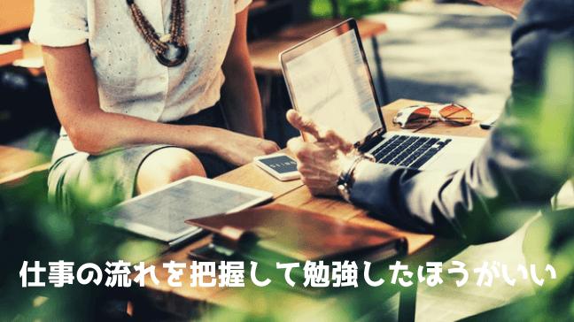 コーディング 流れ 仕事 初心者 Web 勉強 女性と男性が会話 パソコンを置いている