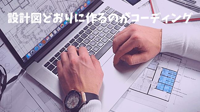 コーディング ブログ 仕様書 デザイン プログラミング 違い メリット パソコンんの画面に設計図 腕時計
